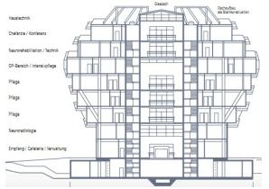 INI中心结构